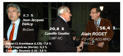 limoges1ertour2008.png