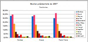 Logo-Graph-Blog-Pr%C3%A9sidentielles-300x145 dans Histoire