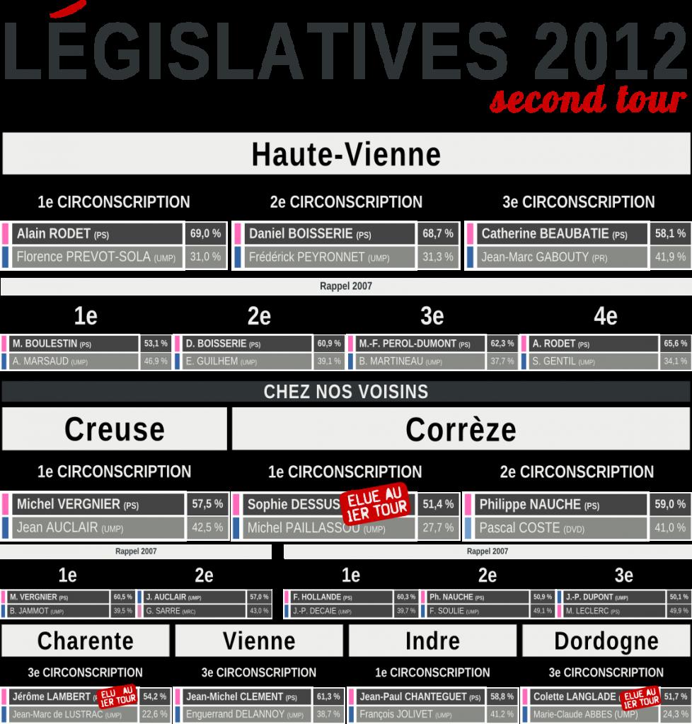 R%C3%A9sultats-L%C3%A9gislatives-chiffres-2012-2nd-tour-978x1024 dans Législatives 2012