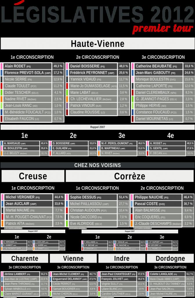R%C3%A9sultats-L%C3%A9gislatives-chiffres-2012-672x1024 dans Découverte