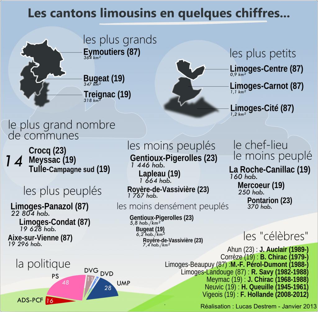 cantons-limousins-en-chiffres dans Aménagement du territoire
